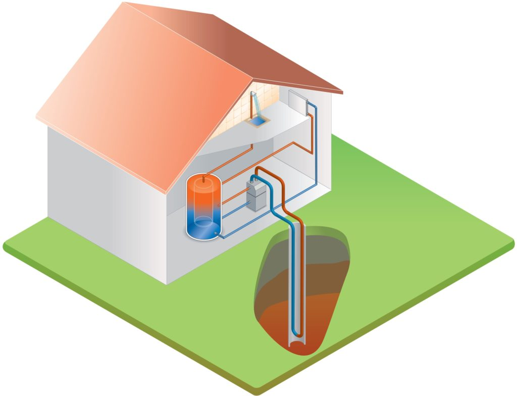 geothermal systems maryville il